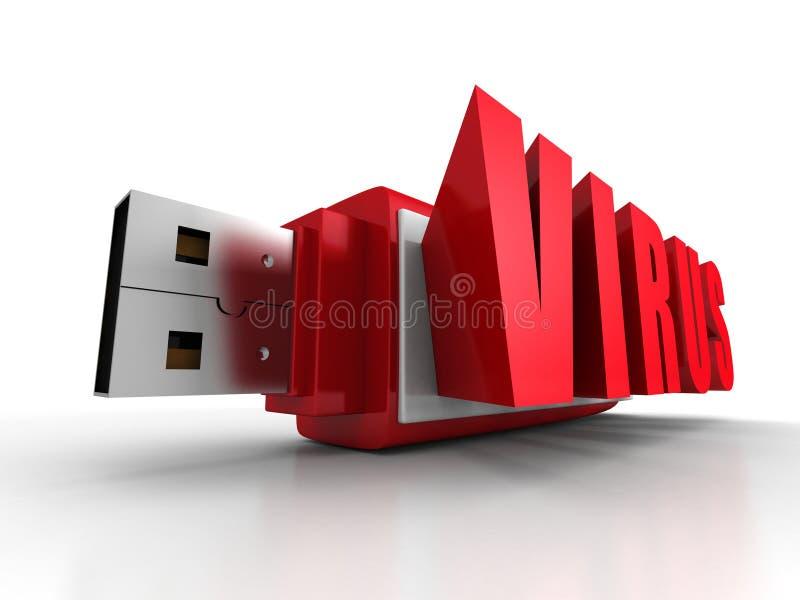 Bâton d'entraînement d'instantané d'USB avec le VIRUS des textes de Word illustration stock