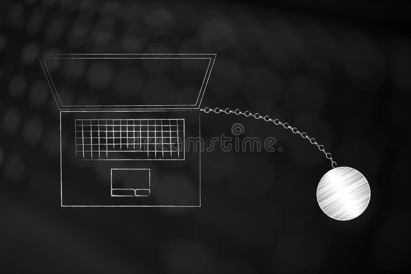 Bärbar dator med bollen och kedjan vektor illustrationer