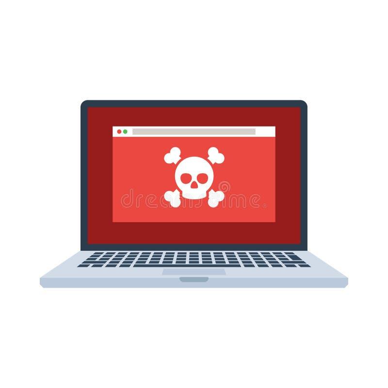 Bärbar dator med viruset stock illustrationer