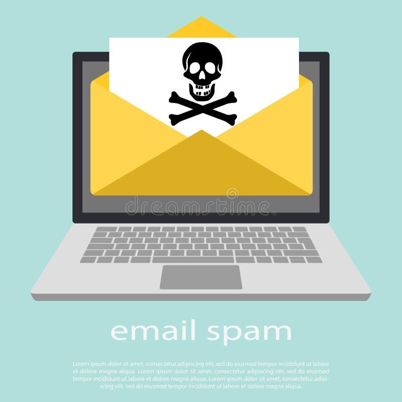 Bärbar dator och kuvert med skallen och korslagda benknotor Mejlskräppost, dataintrång, internetvirusbegrepp royaltyfri illustrationer