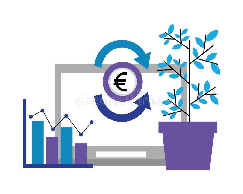 Bärbar datordator med euro och växten vektor illustrationer