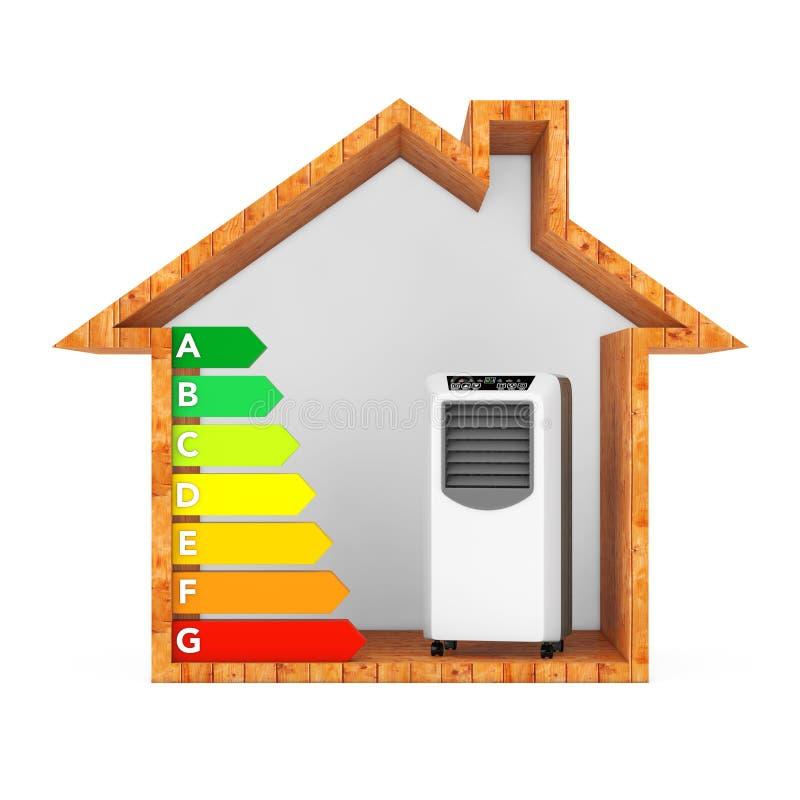 Bärbar mobil rumluftkonditioneringsapparat med energieffektivitet Rati stock illustrationer