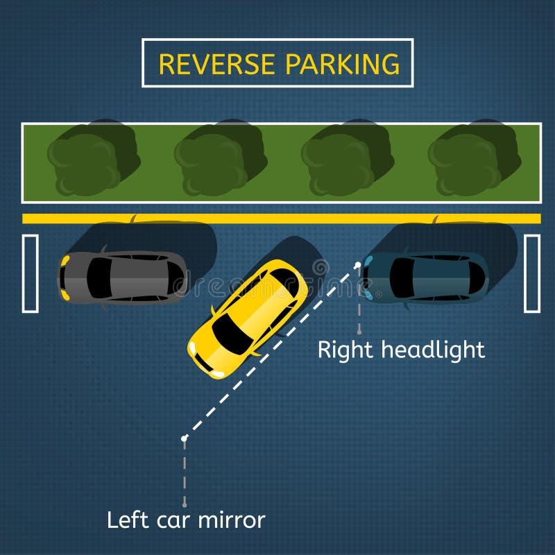 Bästa sikt för parkeringsplats vektor illustrationer