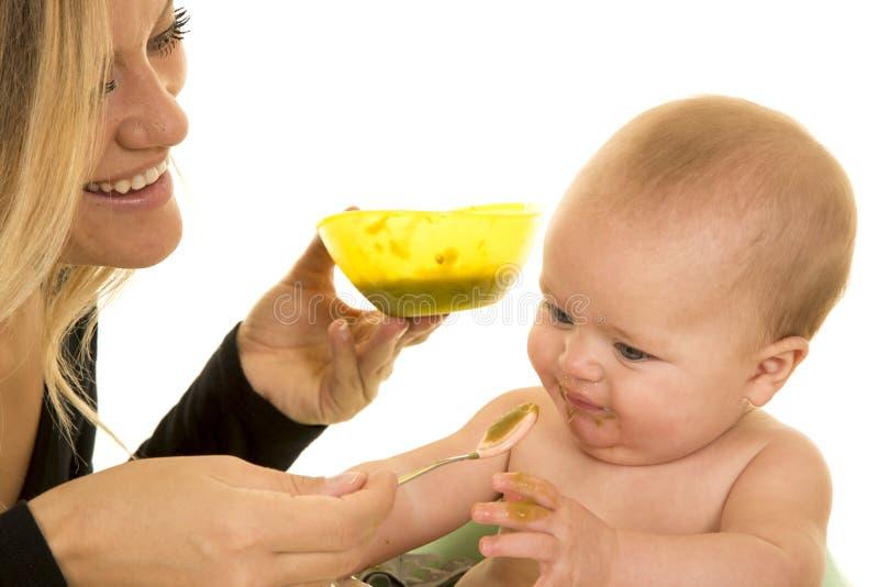 Bébé d'alimentation de fin de mère photographie stock libre de droits