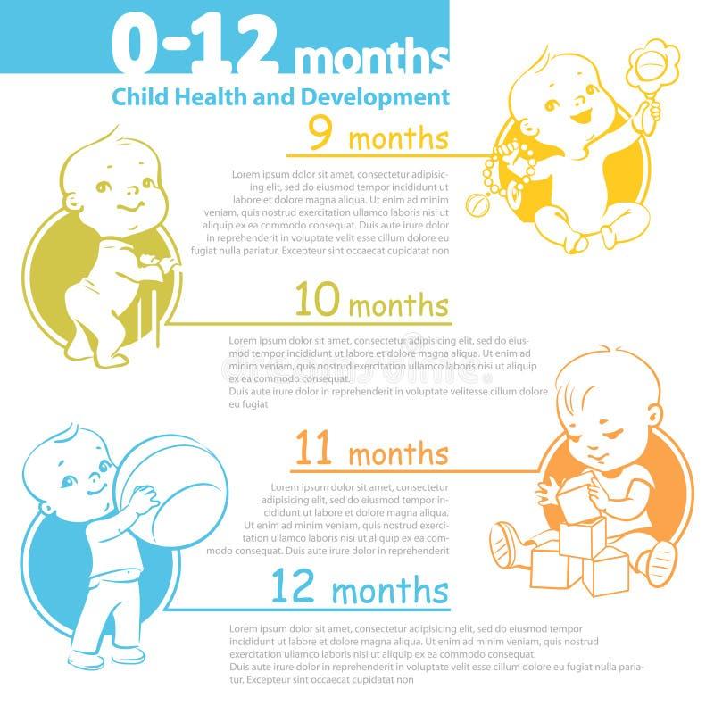 Bébé grandissant infographic illustration libre de droits