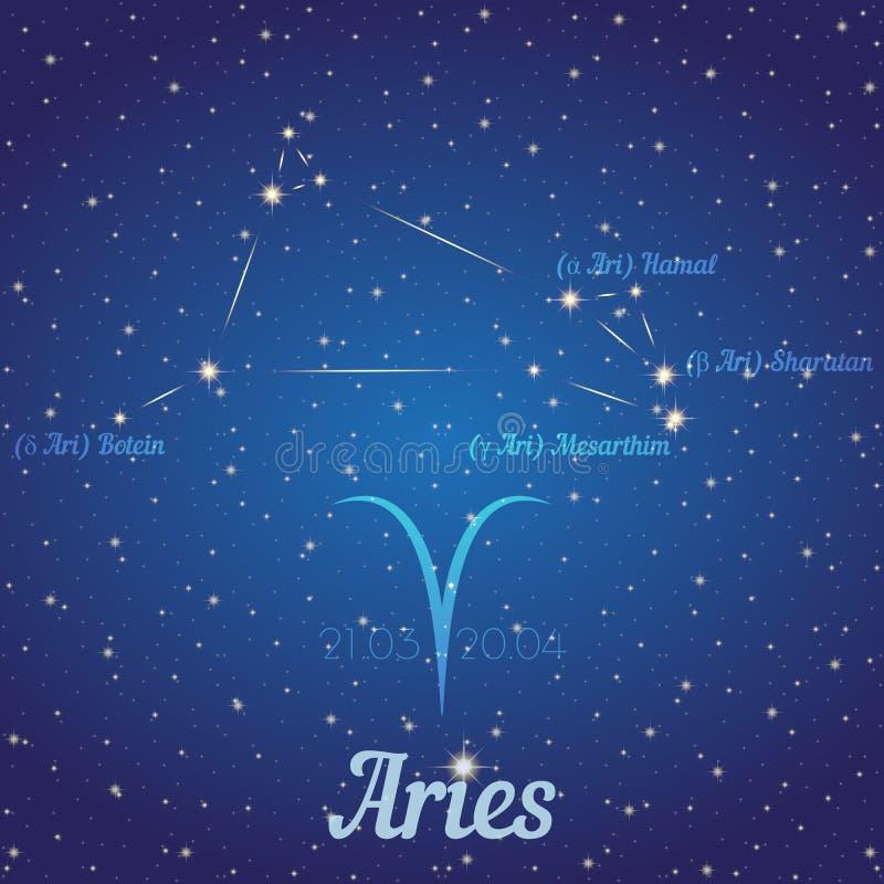 b lier de constellation de zodiaque position des toiles et de leurs noms illustration de. Black Bedroom Furniture Sets. Home Design Ideas