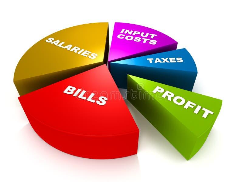 Bénéfice et coûts illustration libre de droits