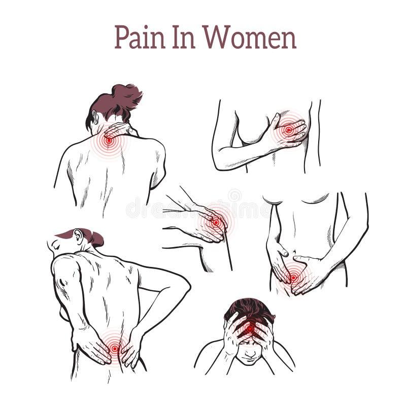 Ból w różnorodnych częściach ciała Set problemowi tereny royalty ilustracja