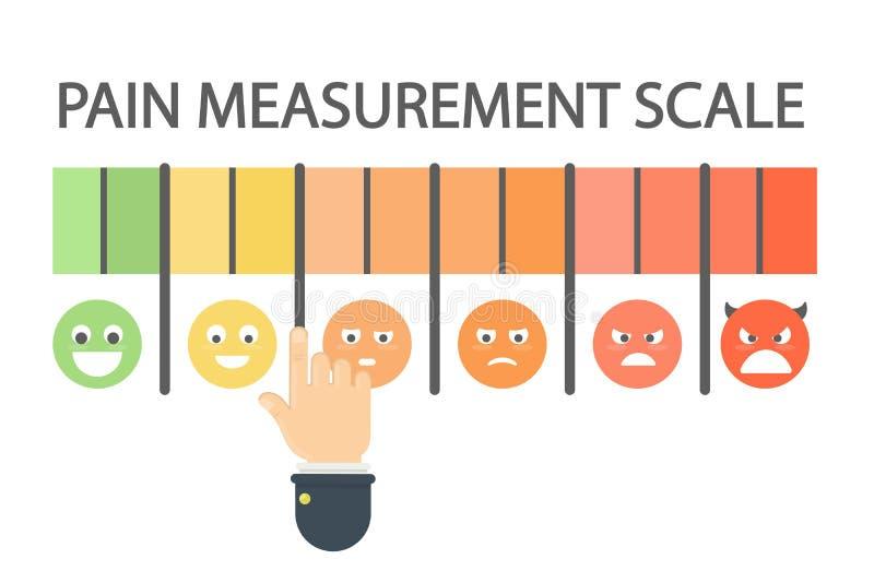 Bólowa pomiar skala ilustracji