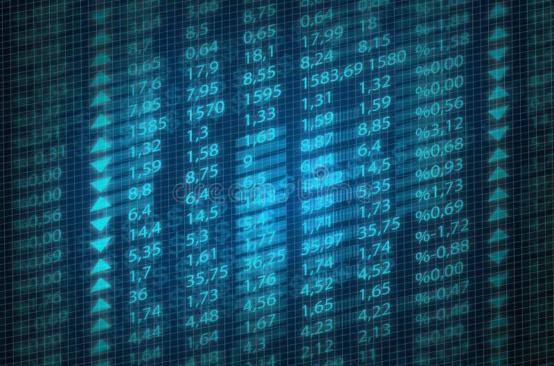 Börse-Anführungsstriche