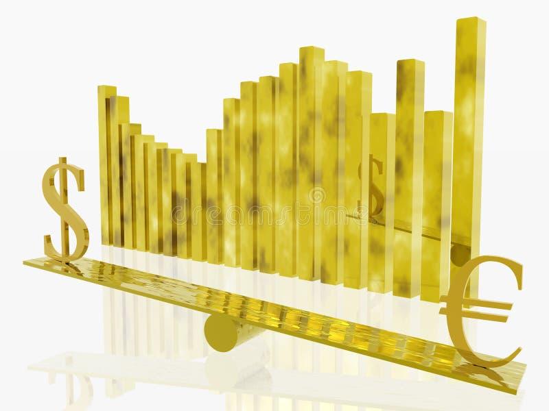Börse Diagrammschwerpunkt. stock abbildung