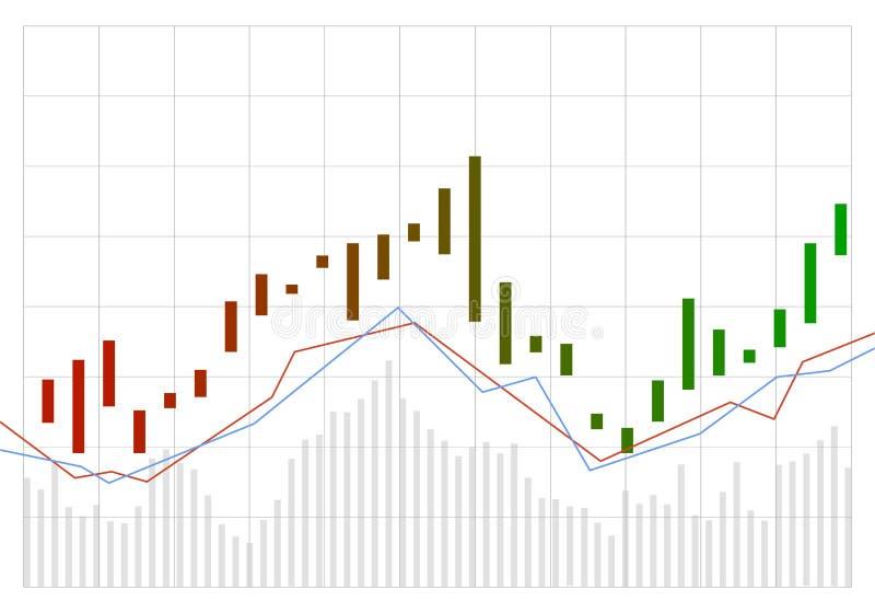 Börsehandel des Diagramms Kerzenhalterdiagrammdiagramm des B?rse-Investitionshandels Handelsfinanzierungshintergrund Vektor lizenzfreie abbildung