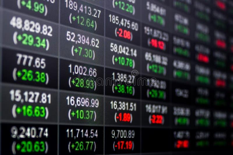 Börsenplan, Börsendaten zum LED-Display-Konzept lizenzfreie stockbilder