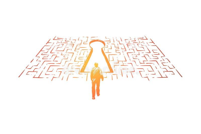 Búsqueda de la solución, salida del hallazgo del hombre en la situación del laberinto, difícil y complicada, metáfora del desafío libre illustration