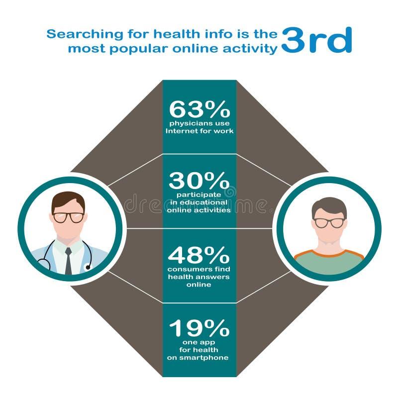 Búsqueda para la salud Infographics en estilo plano Interacción del paciente con vidrios y un suéter stock de ilustración