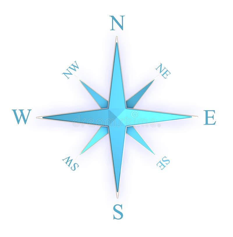 błękit kompas royalty ilustracja