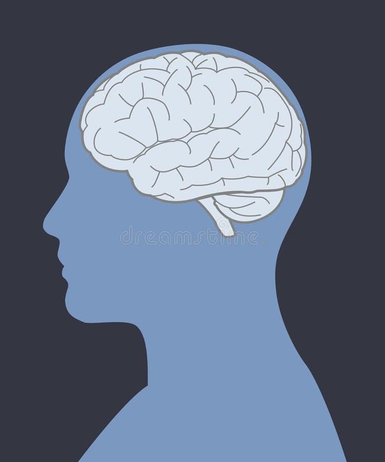 Błękitny osoby twarzy i mózg sylwetki zdrowie psychiczne wektorowy ilustracyjny pomysł ilustracji