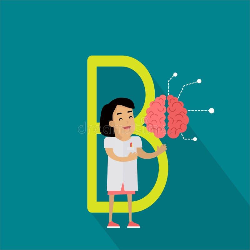 B信件和科学家有人为脑子的 向量例证