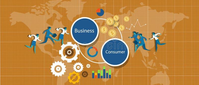 B2c επιχείρηση στον καταναλωτή απεικόνιση αποθεμάτων