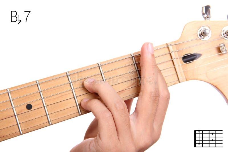 B Flat Dominant Seventh Guitar Chord Tutorial Stock Photo Image Of