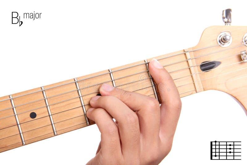 B Flat Major Guitar Chord Tutorial Stock Photo - Image of instrument ...