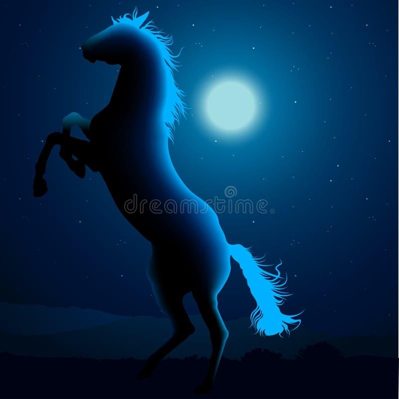 b-hästsilhouette vektor illustrationer