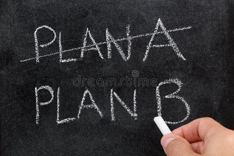 b-plan royaltyfria foton