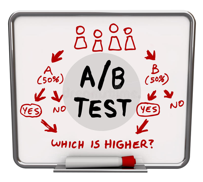 A/B Test Diagram Words Dry Erase Board Explained. A/B Test words written on a dry erase board with diagram or flowchart illustrating how a dual input experiment vector illustration