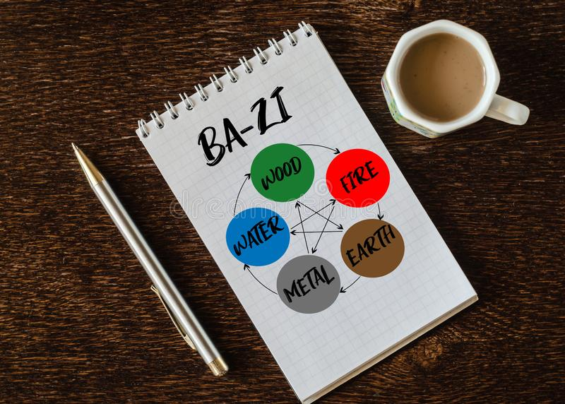 Ba-Zi. The Four Pillars of Destiny, Chinese astrological symbols in notebook,. Pen and cup of coffe. Elements of feng shui stock photography