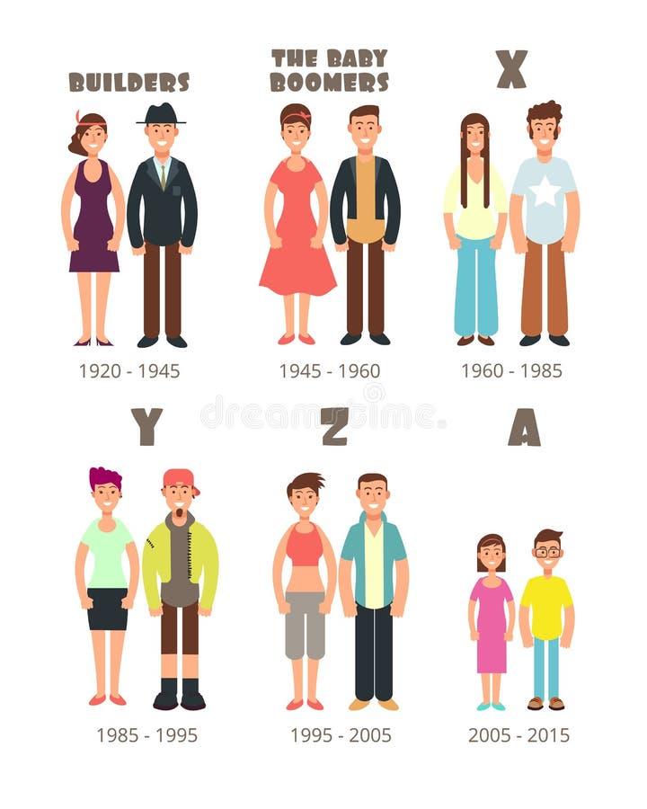 Baby boomer, icônes de personnes de vecteur de génération de x illustration stock