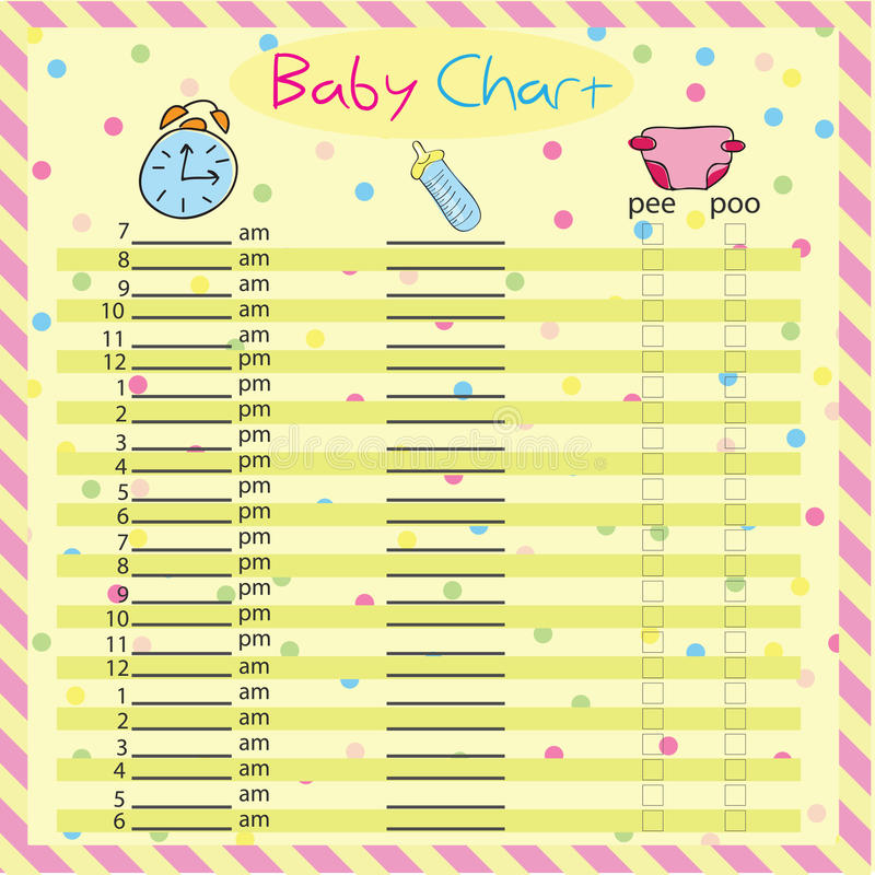 newborn feeding and diaper chart