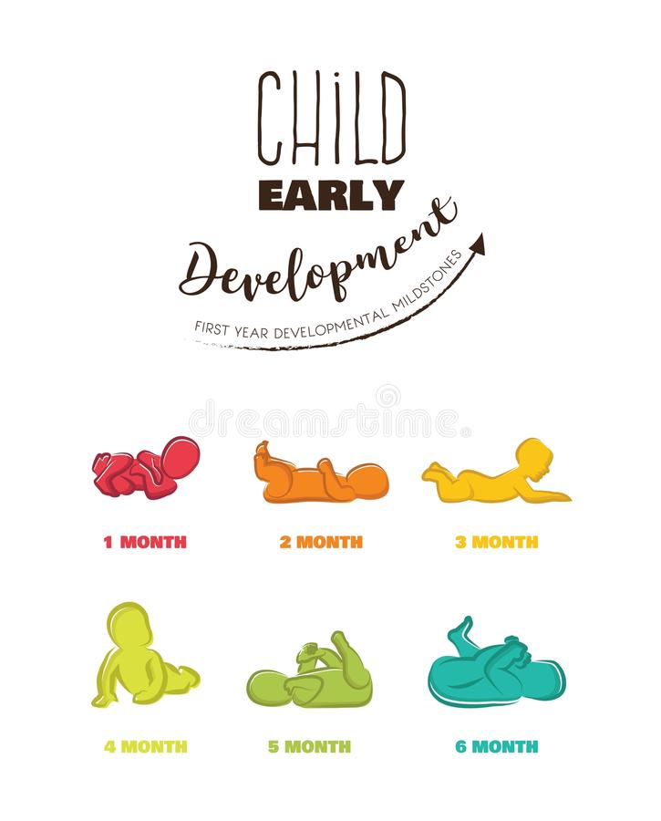 Baby Development Stages Milestones First One Year . Child milestones of first year. Vector illustration royalty free illustration