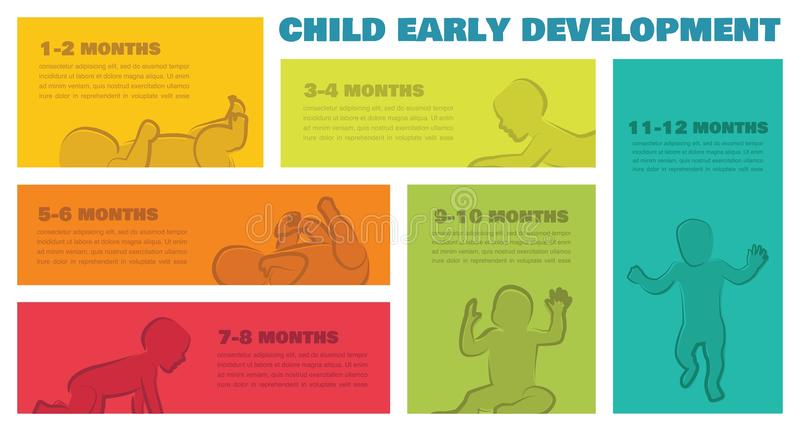 Baby Development Stages Milestones First One Year, colorful infographics . Child milestones of first year. Baby Development Stages Milestones First One Year royalty free illustration