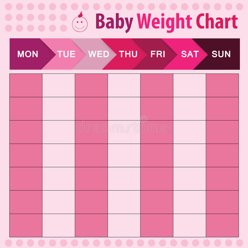 Baby Weight Chart Stock Vector Illustration Of Motherhood
