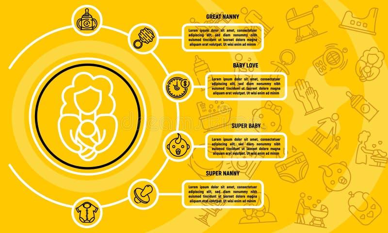 Babysitter infographic, style d'ensemble illustration libre de droits