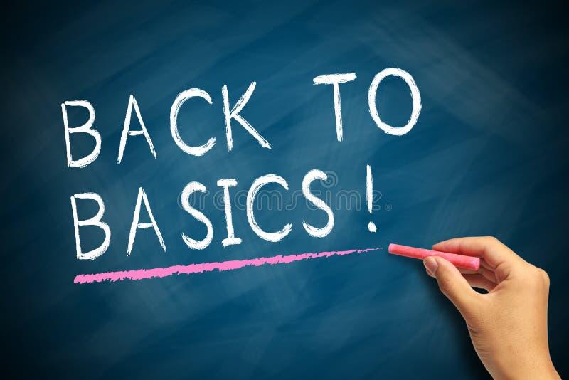 Back To Basics royalty free stock photos