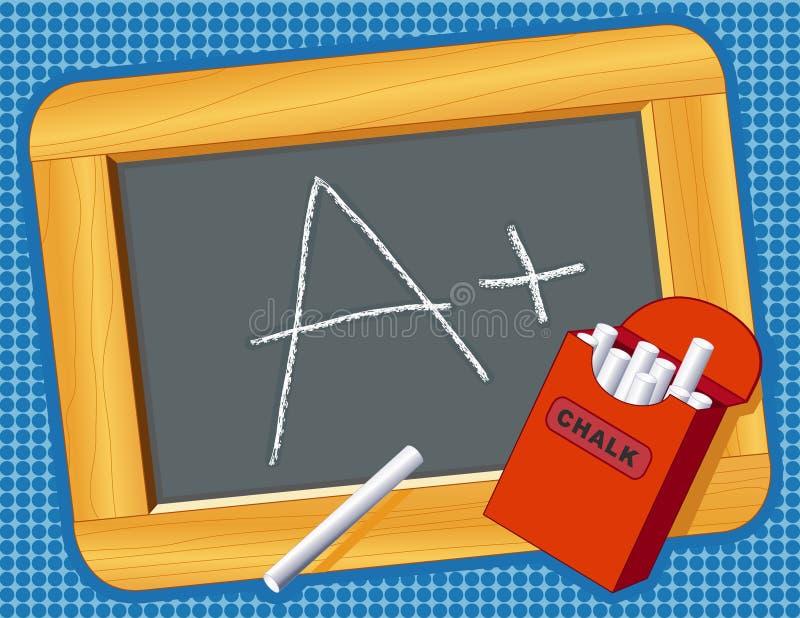 Back to School Chalkboard, A Plus! royalty free illustration