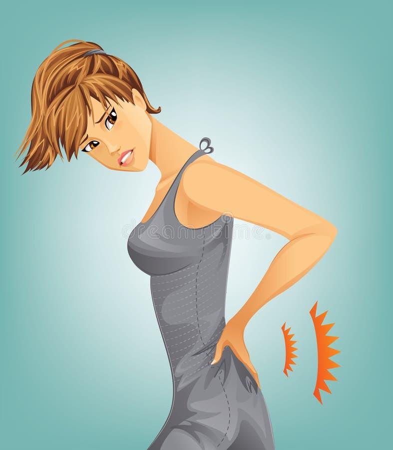 Backache бесплатная иллюстрация