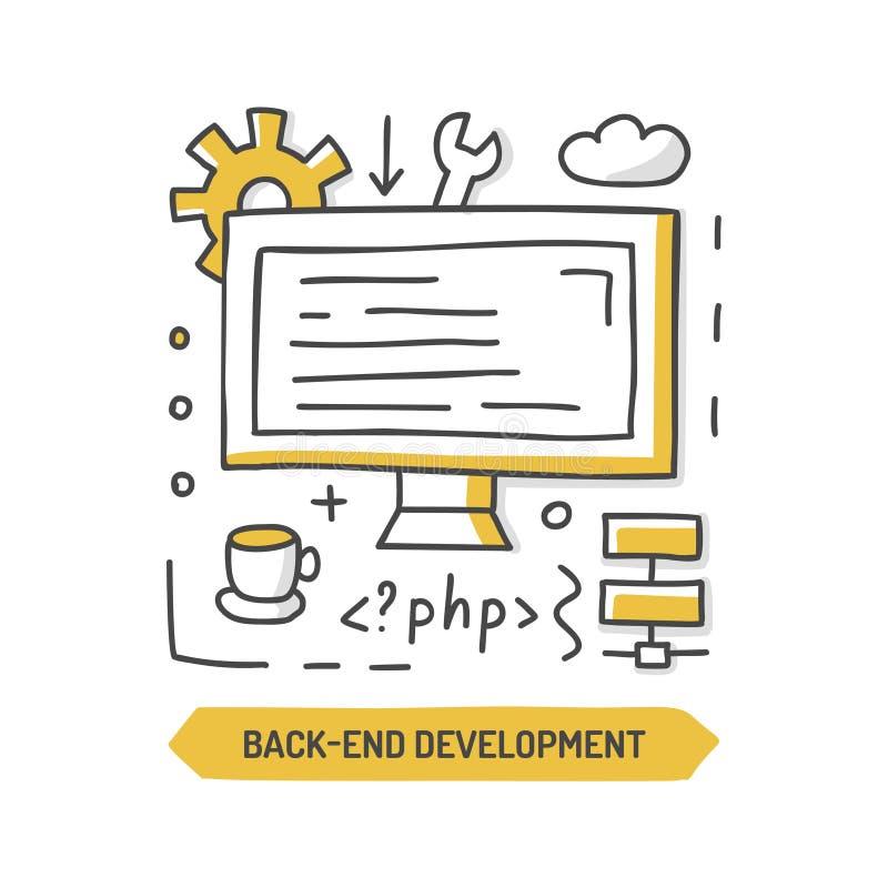 Backend development doodle. Back-end development doodle icon. Website cteation. Hand drawn vector illustration.-end development vector illustration