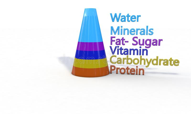 Background of Essential nutrients, 3d render. Working royalty free illustration