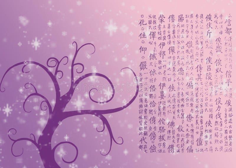 Background old japan template stock illustration