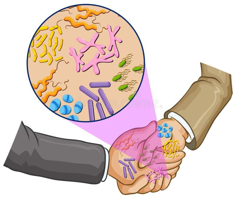 Bactérias ao agitar as mãos ilustração stock