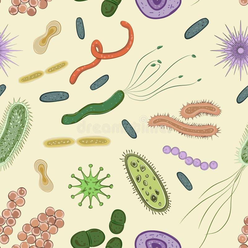 Bactérias, vírus, teste padrão do ícone dos germes ilustração do vetor