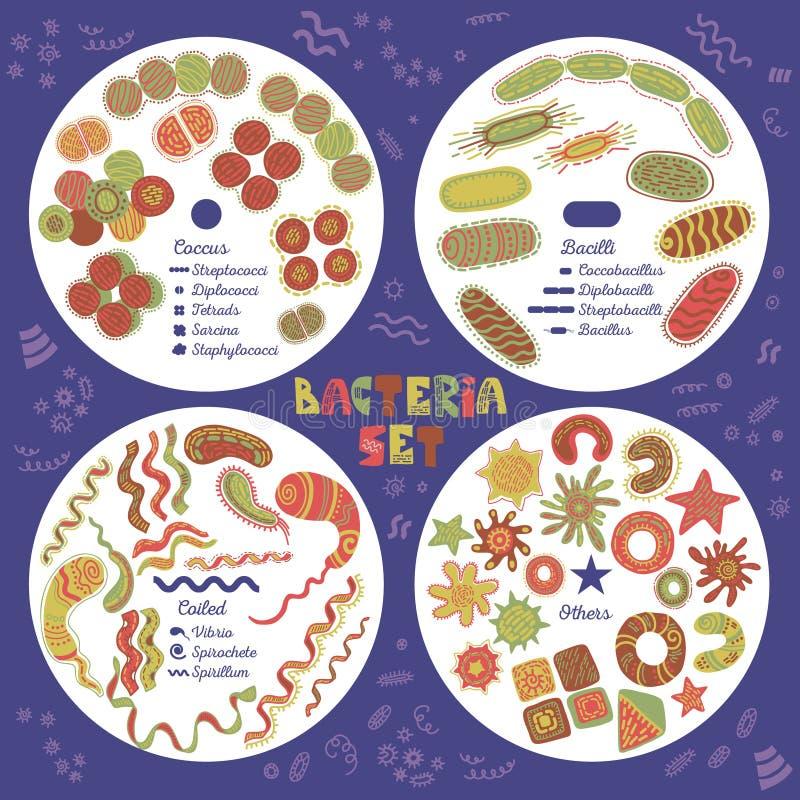 Bactéries réglées illustration de vecteur