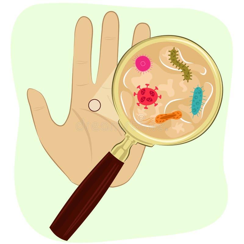 Bacteriën en viruscellen op menselijke palm onder vergrootglas royalty-vrije illustratie