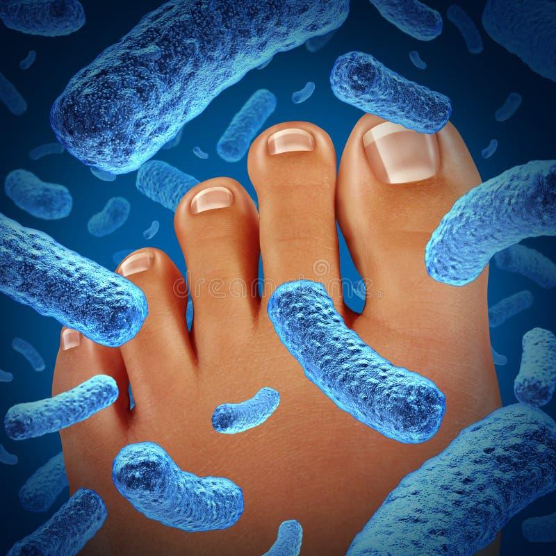 Bacterias del pie ilustración del vector