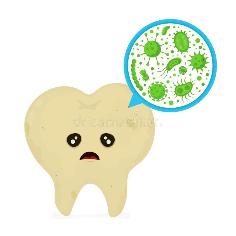 Bacterias et virus microscopiques de carie illustration libre de droits