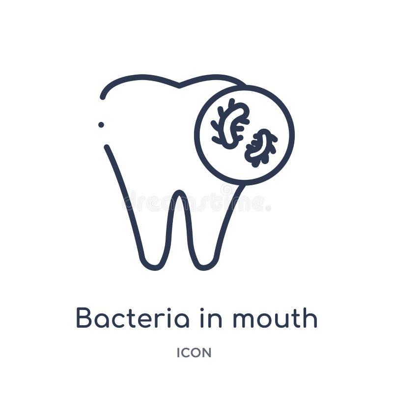 Bacterias lineares en icono de la boca de la colección del esquema del dentista Línea fina bacterias en el icono de la boca aisla stock de ilustración