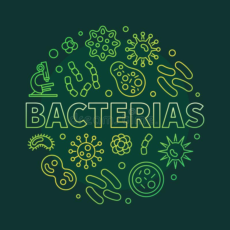 Bacterias vector round green illustration in thin line style. Bacterias vector round green illustration made with bacteria and viruses line icons on dark vector illustration