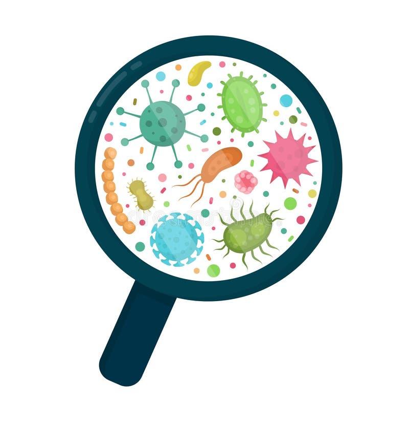 Bacterieel micro-organisme in een cirkel stock illustratie